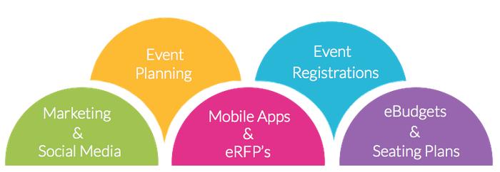 events registration software